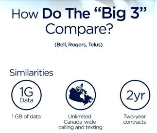 Canada's 3 biggest service Providers (globalnews.ca)